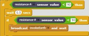 Elementarea Earth Loop